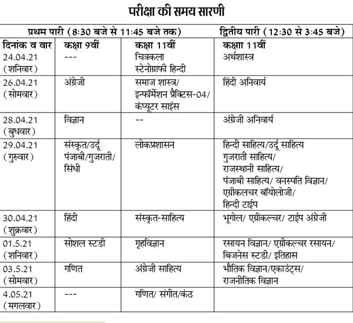 9th Class Time Table 2021 Rajasthan Yearly Exam, राजस्थान 9वीं वार्षिक परीक्षा टाइम टेबल